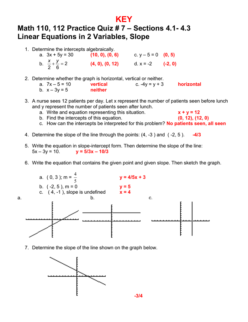 Lesson 12 Writing A Linear Equation In Slope Intercept ...