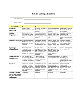 Rubric: Making A Brochure CATEGORY 4 3