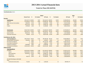 2013­2014 Actual Financial data Totals for Plano ISD (043910)
