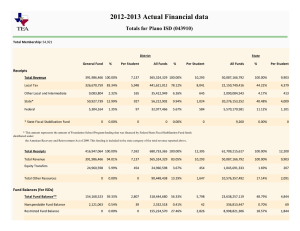2012-2013 Actual Financial data Totals for Plano ISD (043910)