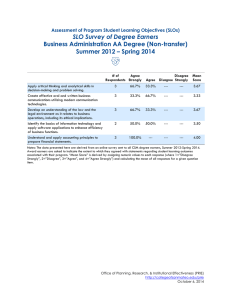 SLO Survey of Degree Earners Business Administration AA Degree (Non-transfer)