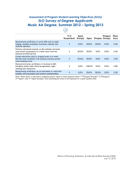 SLO Survey of Degree Applicants