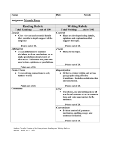 Reading Rubric Writing Rubric Memoir Essay