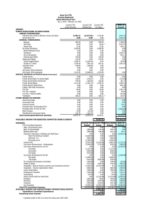 Isaac Fox PTO Income Statement 2015/2016 Fiscal Year 2014-15