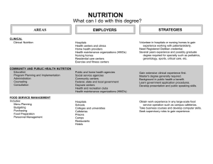 NUTRITION What can I do with this degree? STRATEGIES EMPLOYERS