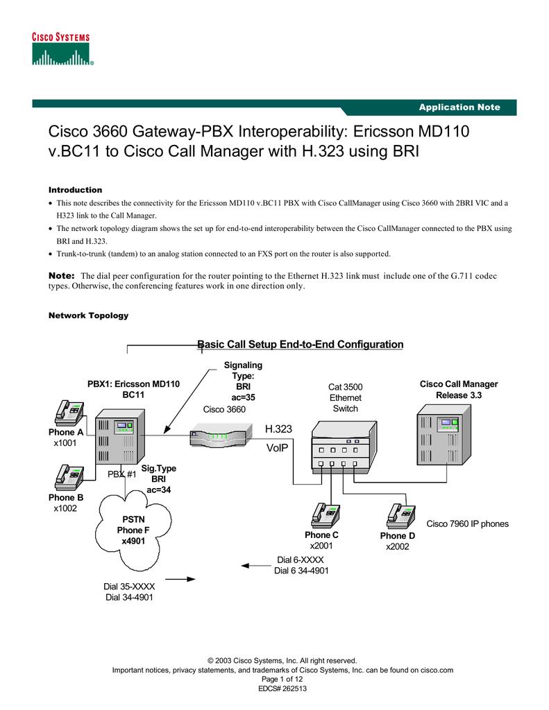 Cisco 3660 Gateway-PBX Interoperability: Ericsson MD110