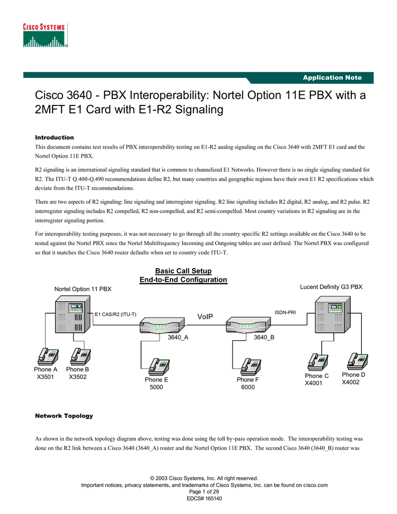 Cisco 3640 - PBX Interoperability: Nortel Option 11E PBX