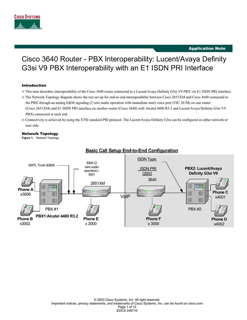 Cisco 3640 Router - PBX Interoperability: Lucent/Avaya Definity