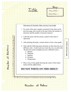Directions for Periodic Table Activity Line Graph