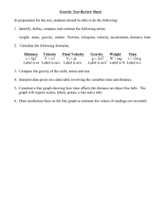 Gravity Test Review Sheet