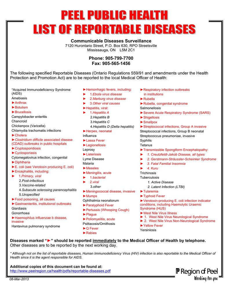 Communicable Diseases Surveillance Phone: 905-799-7700 Fax
