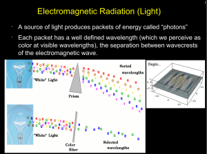 Electromagnetic Radiation (Light)