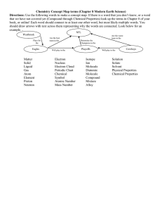 Chemistry Concept Map terms (Chapter 8 Modern Earth Science) Directions: