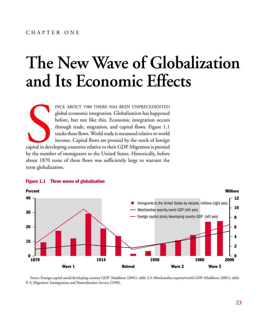 3. Globalization and the Pace of Change