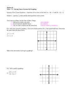 Algebra II Notes – 3.1  Solving Linear Systems By Graphing