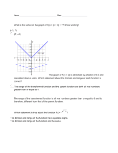 What is the vertex of the graph of ( ) = |