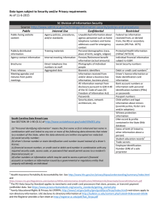 Data	types	subject	to	Security	and/or	Privacy	requirements As	of	11-6-2015  Source: