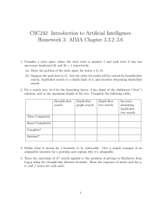 CSC242: Introduction to Artificial Intelligence Homework 3: AIMA Chapter 3.3.2–3.6