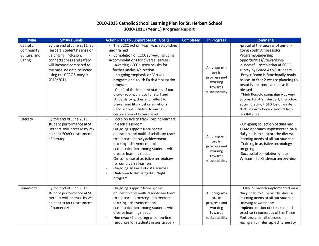 2010-2013 Catholic School Learning Plan for St  Herbert School