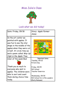 Miss Julie's Class  Look what we did today! Apple Farmer