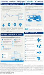 Schroders Economic Infographic Dec 2015 The 'square root' recovery Europe forecast