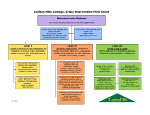 Crafton Hills College, Crisis Intervention Flow Chart Determine Level of Behavior