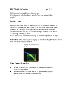 12.1 What is Refraction  pg. 515