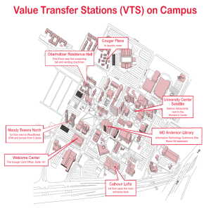 Value Transfer Stations (VTS) on Campus Cougar Place Oberholtzer Residence Hall University Center