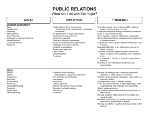 PUBLIC RELATIONS What can I do with this major? STRATEGIES AREAS