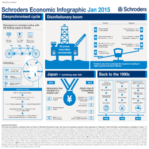 Schroders Economic Infographic Jan 2015 Desynchronised cycle Disinfl ationary boom