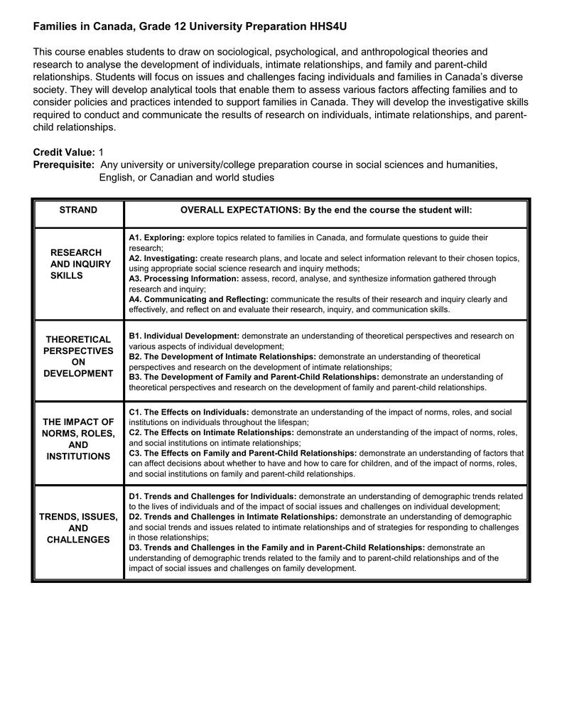 Families in Canada, Grade 12 University Preparation HHS4U