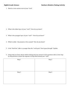 Eighth Grade Science  Snickers Relative Dating Activity