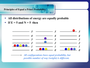  All distributions of energy are equally probable 5