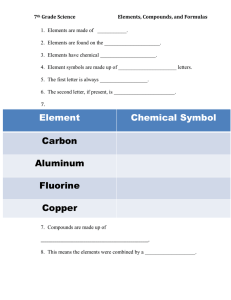 7 Grade Science Elements, Compounds, and Formulas