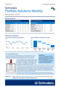 Portfolio Solutions Monthly Schroders November 2015 Markets dashboard