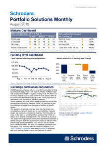 Schroders Portfolio Solutions Monthly  Markets Dashboard
