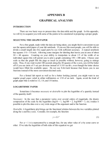 APPENDIX B  GRAPHICAL ANALYSIS