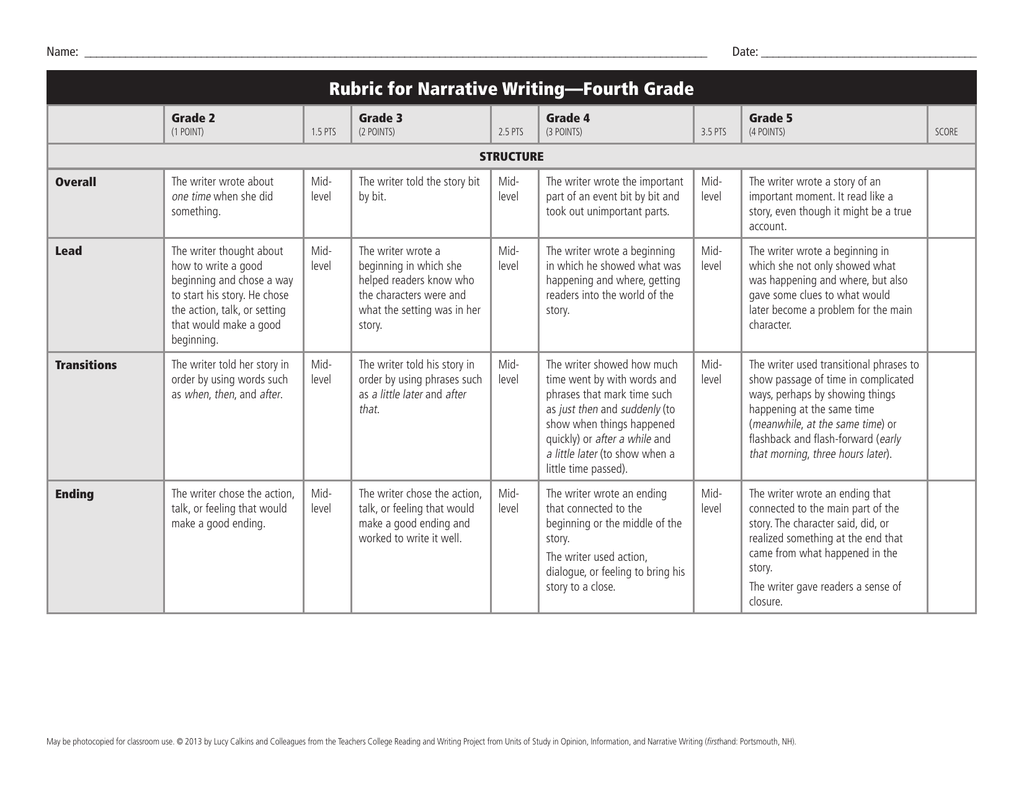 rubric for descriptive writing An analytic rubric resembles a grid with the criteria for a student product listed in the leftmost column and with levels of performance listed across the top row often using numbers and/or descriptive tags.