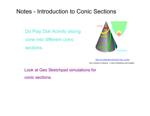 Notes - Introduction to Conic Sections Do Play Doh Activity slicing sections.