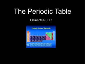 The Periodic Table Elements RULE!