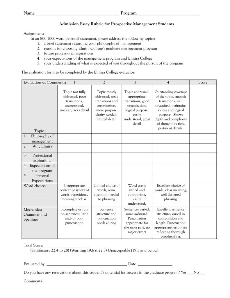 elmira college application essay