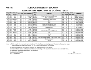 4th lot SOLAPUR UNIVERSITY SOLAPUR 4th lot                             SOLAPUR UNIVERSITY SOLAPUR