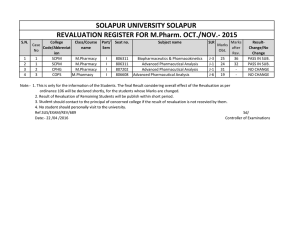 SOLAPUR UNIVERSITY SOLAPUR SOLAPUR UNIVERSITY SOLAPUR  REVALUATION REGISTER FOR M.Pharm. OCT./NOV.‐ 2015