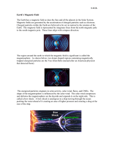 1-4-2A Earth's Magnetic Field