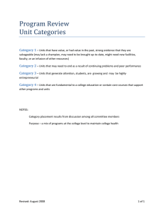 Program Review    Unit Categories  Category 1