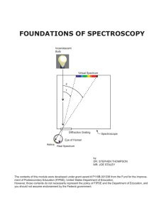 FOUNDATIONS OF SPECTROSCOPY