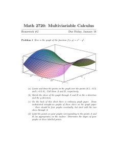 Math 2720: Multiviariable Calculus Homework #2 Due Friday, January 16