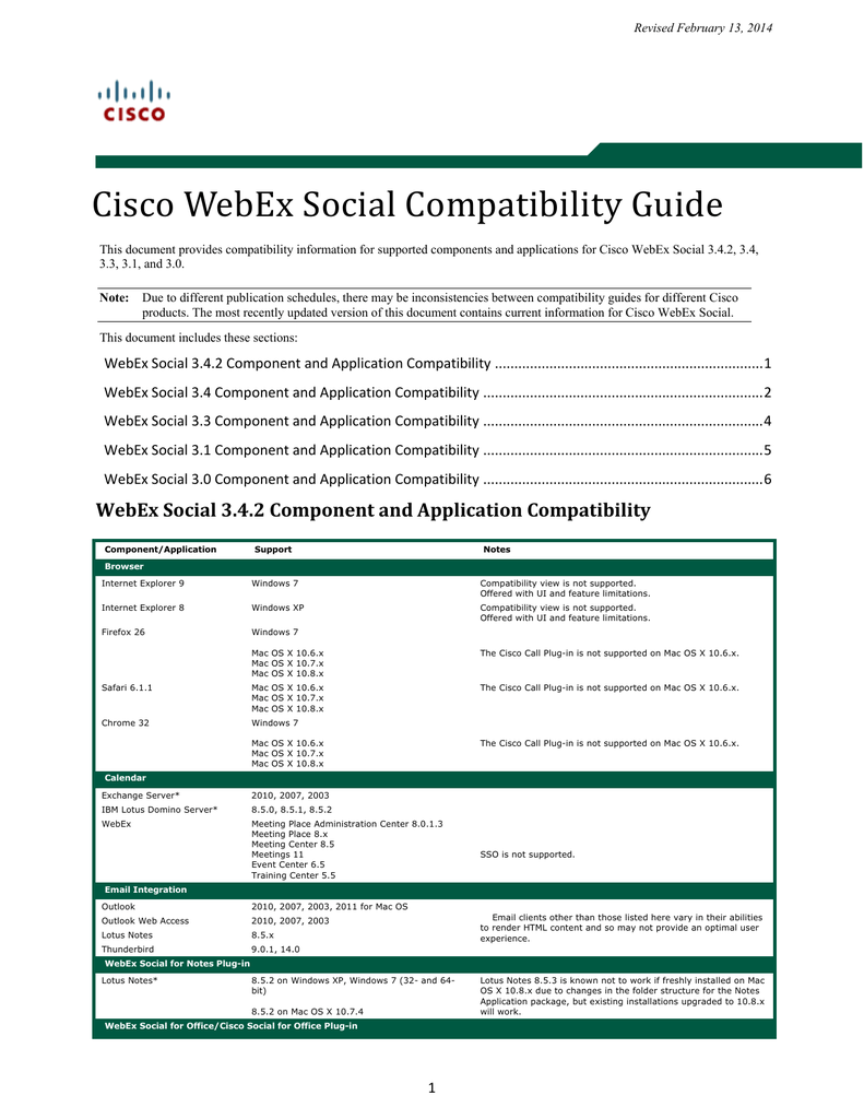 61119656ab6 ... compatibility information for supported components and applications for  Cisco WebEx Social 3.4.2, 3.4, 3.3, 3.1, and 3.0. Note: Due to different ...