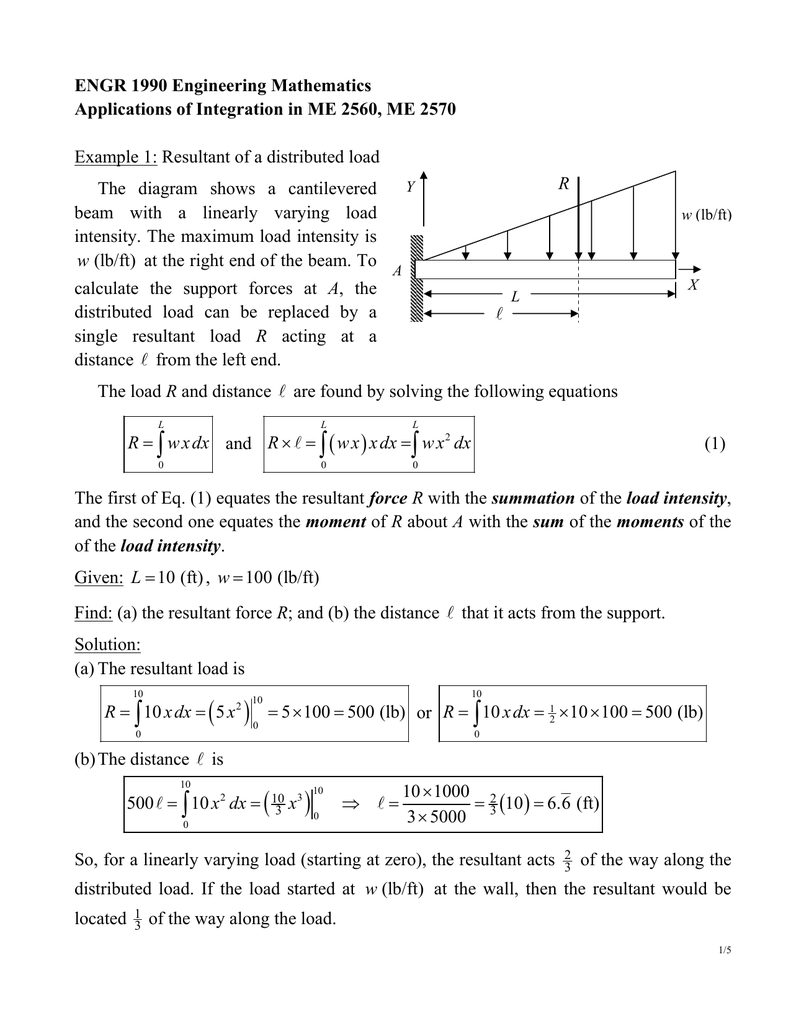 Document 14435884 Force Bending Moment Diagram For Uniformly Distributed Load On If You