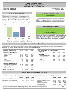 Texas Education Agency 2012-13 School Report Card PERSHING MIDDLE (101912064) 2013 Performance Index